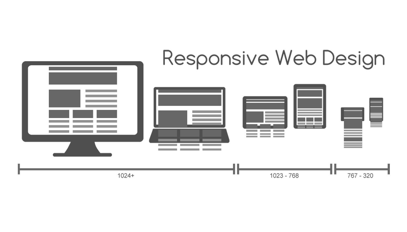 دليل تصميم موقع الكتروني سريع الاستجابة لعام 2021